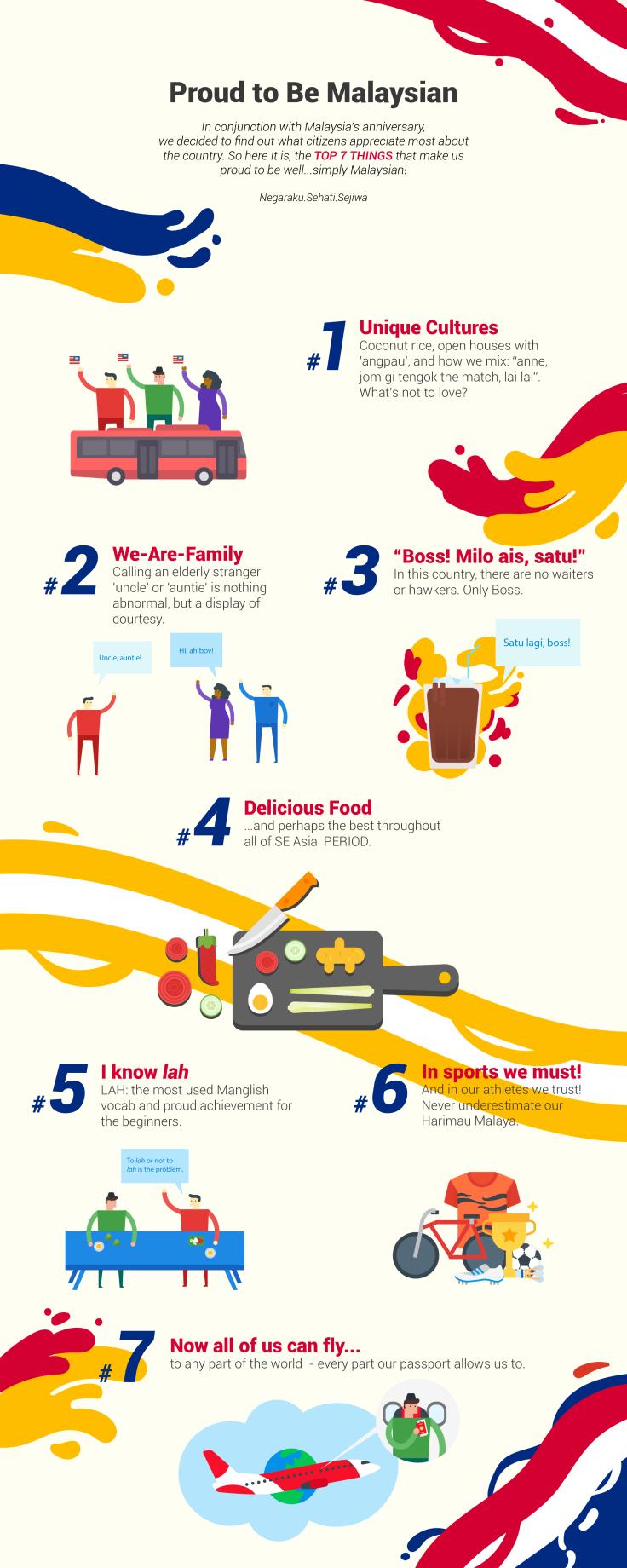 R1 - Merdeka Infographic - Proud to be Malaysian