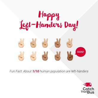 Img(7) - Left Hander's Day